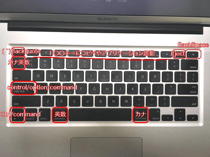 MACのUSキーボード配列をWindows(JIS)ぽい日本語入力に変更する方法