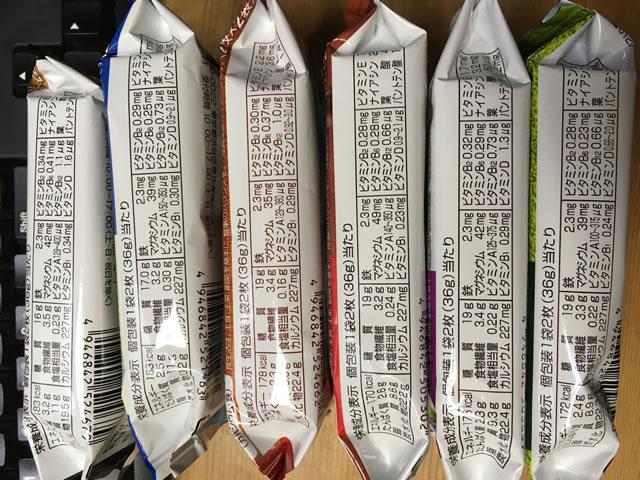 カロリーメイト&クリーム玄米ブランダイエット