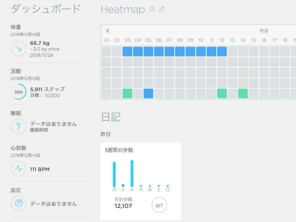 withings体重計アプリ