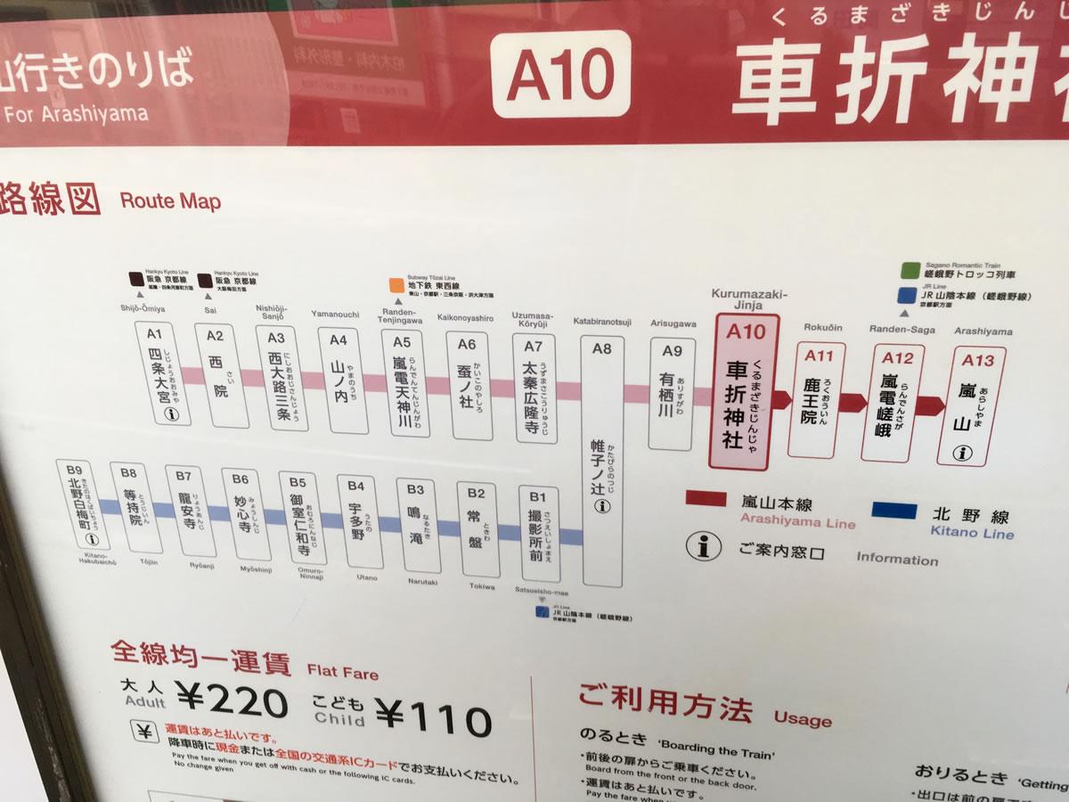 嵐電(京福電車)車折神社駅