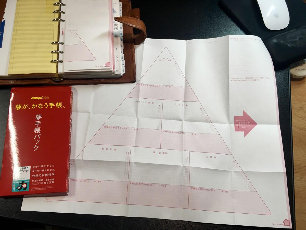 熊谷式夢手帳