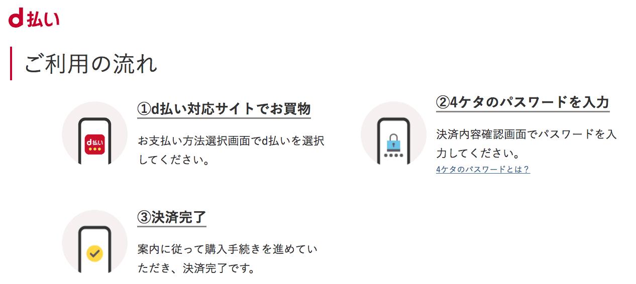 無印良品のMUJI.netで「d払い」