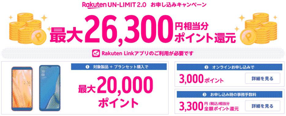 Rakuten Mobile本体ポイント還元キャンペーン