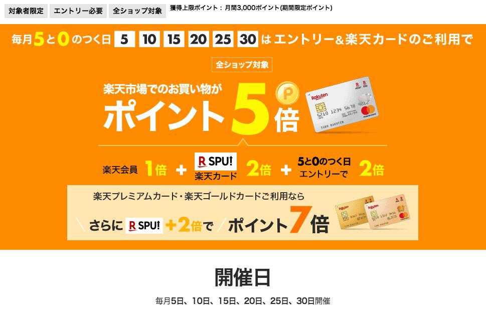 楽天市場「5と0のつく日」に、楽天カードを使ってお買い物をする。