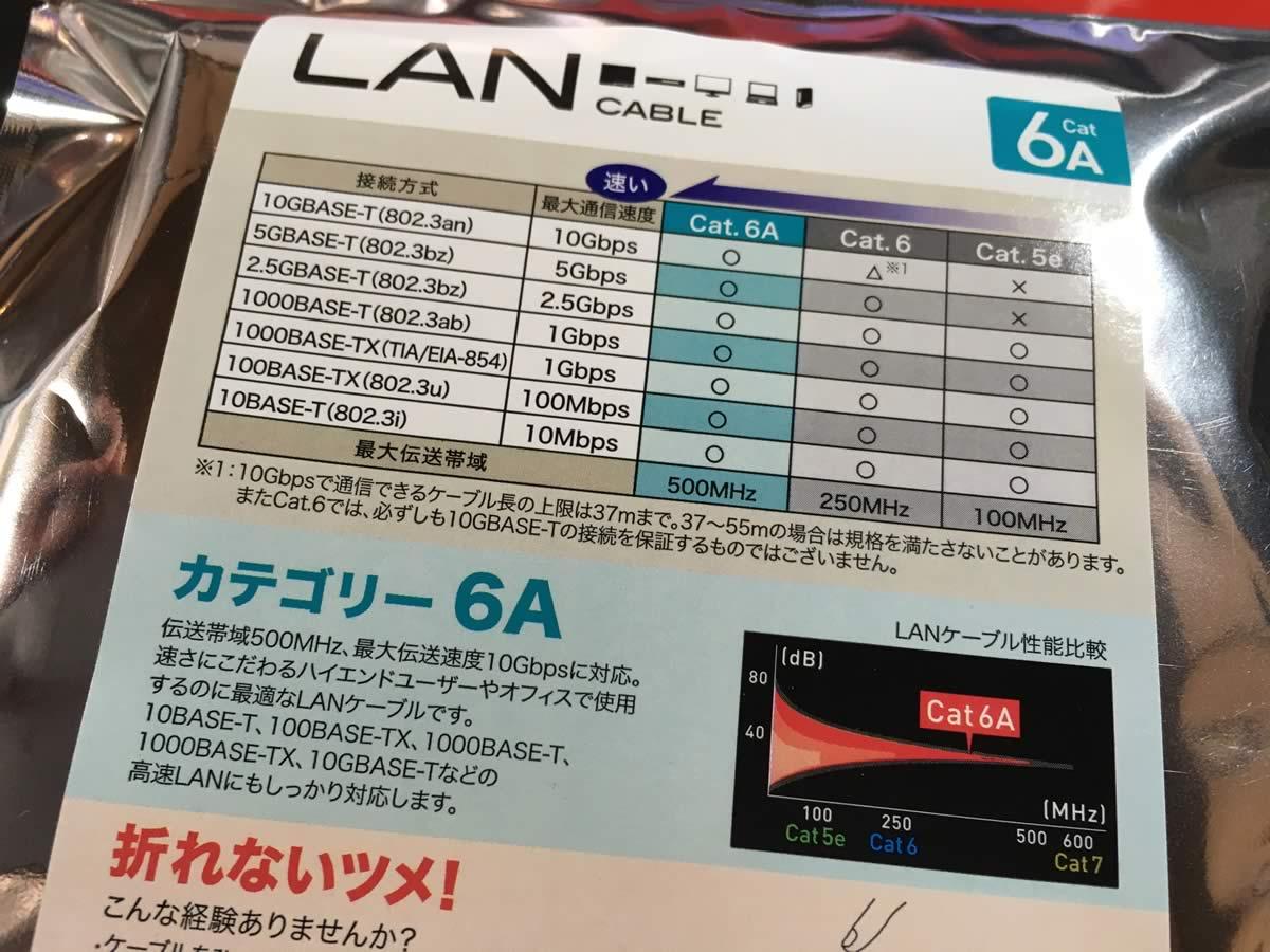 楽天ひかりのLANケーブルカテゴリー6A
