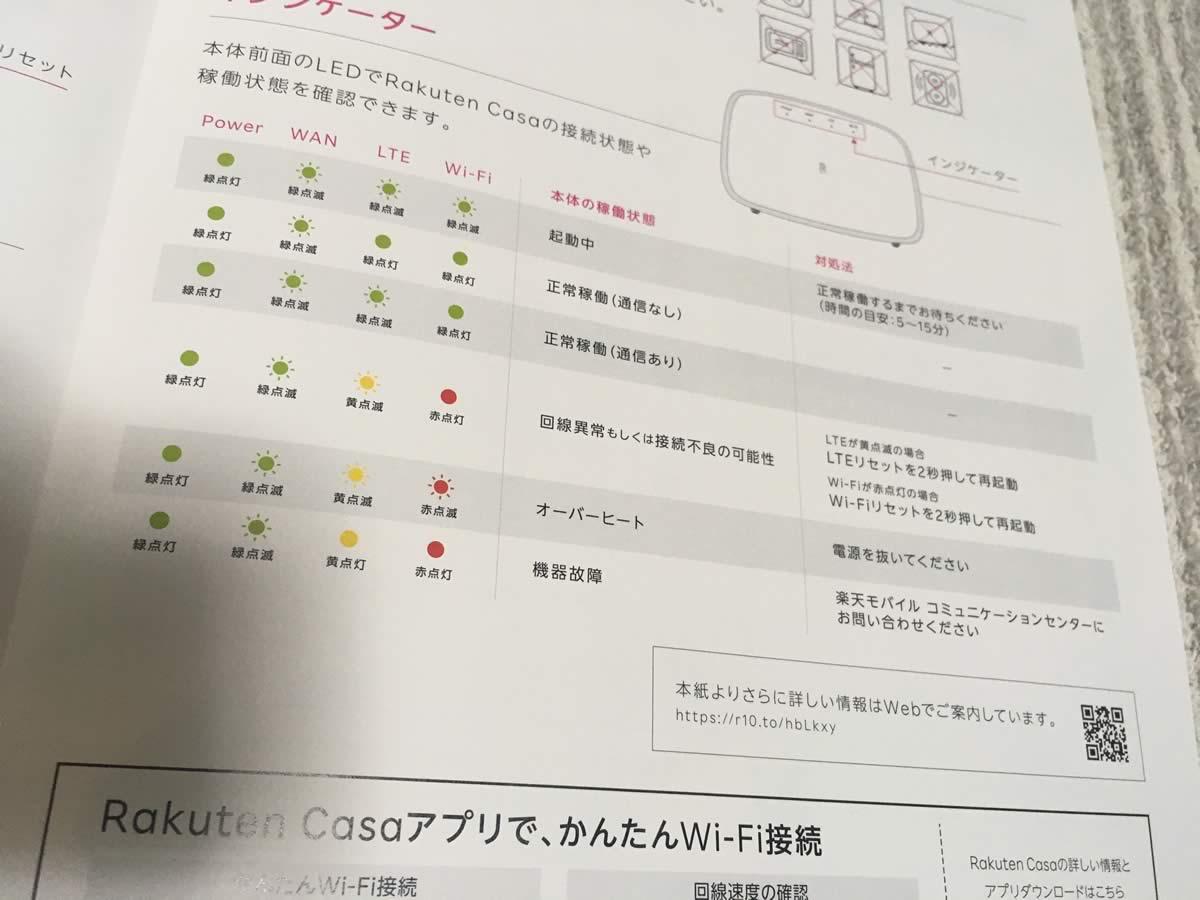 RakutenCasa本体のインジケーター(緑のランプ)の点灯具合